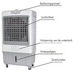 Ventilateur de refroidissement mobile 8000m³/h