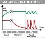 Chargeur Trickle 60W avec 4 programmes de charge