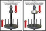 Roulement de moyeu de roue Outil pour Ford, Volvo, Mazda, 78 mm