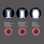 Lampe de camping 32LED intensite reglable