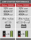 Demarreur booster au lithium drive-13000_