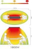 Chauffage électrique infrarouge hot top_