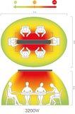 Chauffage infrarouge sans lumière hot-top 3200W_
